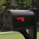 elektronische mailbox